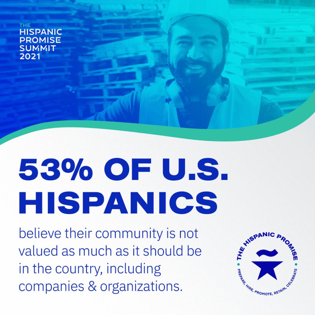 Hispanic Believe