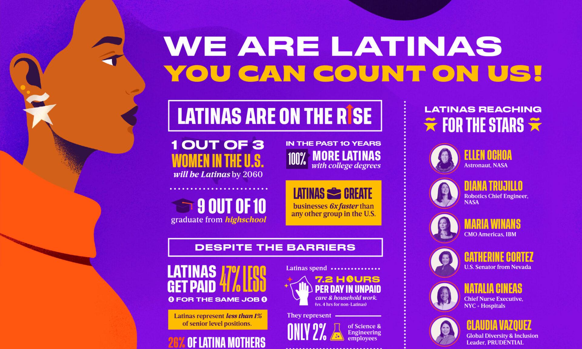 LATINAS-infographic-new