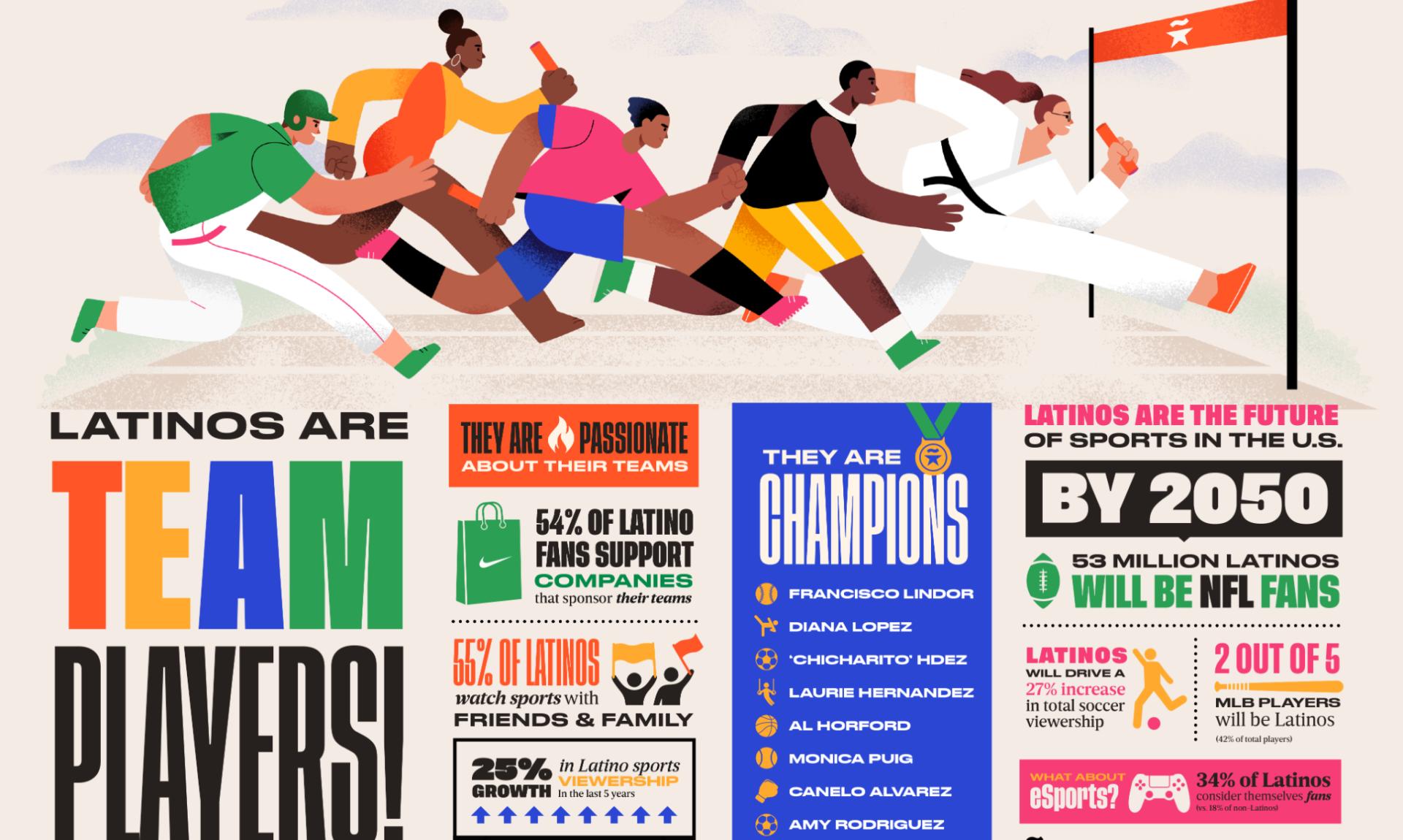 Latinos-are-team-players